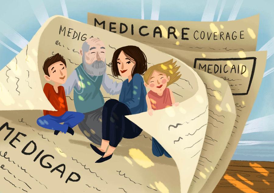 Medicare 2020